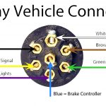 Wiring Diagrams Standard Trailer 4 Pin Within 7 Wire Diagram To   Four Pin Trailer Wiring Diagram