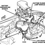 Wiring Harness For Dodge Dakota   Wiring Diagrams Click   2005 Dodge Dakota Trailer Wiring Diagram