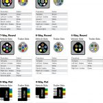 Wiring Plug Diagram A Helpful Chart And Wire Color Key Displaying   7 Prong Trailer Wiring Diagram