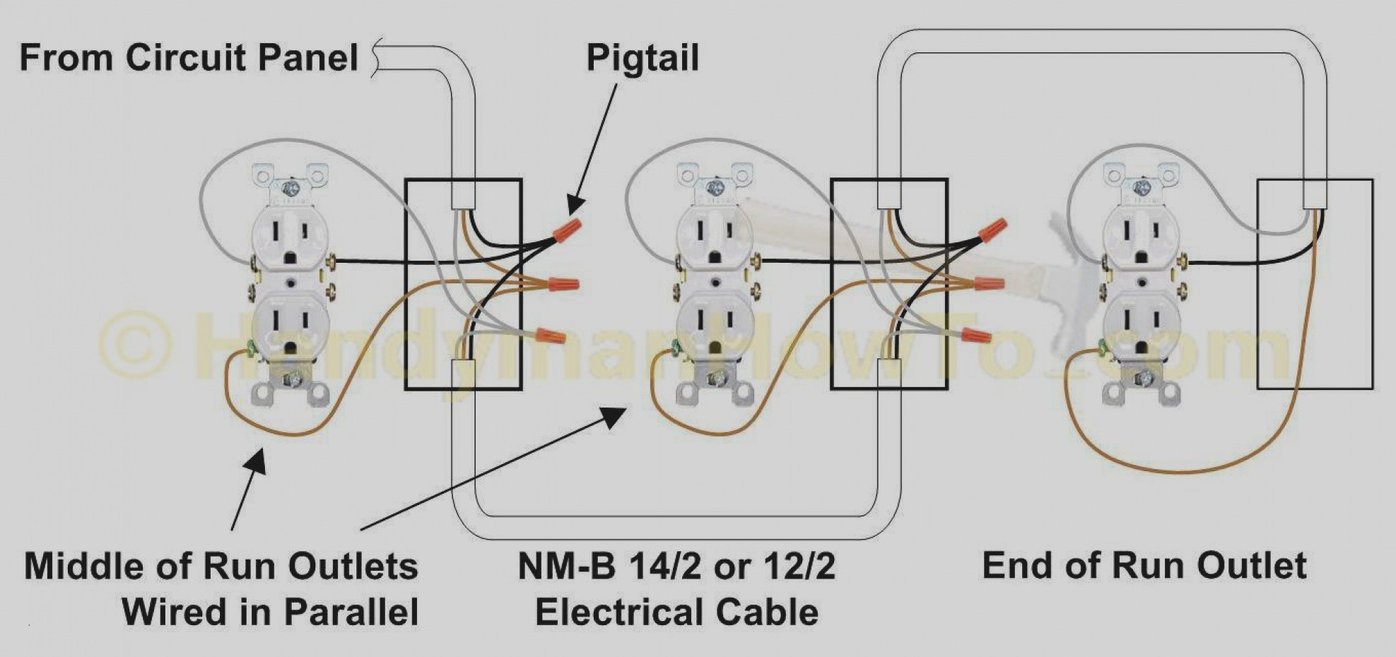 Wiring Plug Diagram | Wiring Diagram - Erde Trailer Wiring Diagram