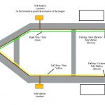 Wishbone Trailer Wiring Harness Diagram   Today Wiring Diagram   Norbert Trailer Wiring Diagram