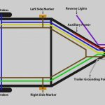 Awesome Rr Snowmobile Trailer Wiring Diagram Trailer Wiring Diagram Wiring 101 Ferenstreekradiomeanderfmnl