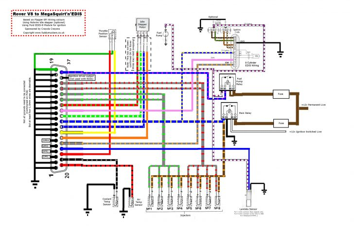 Ww Trailer Wiring Diagram